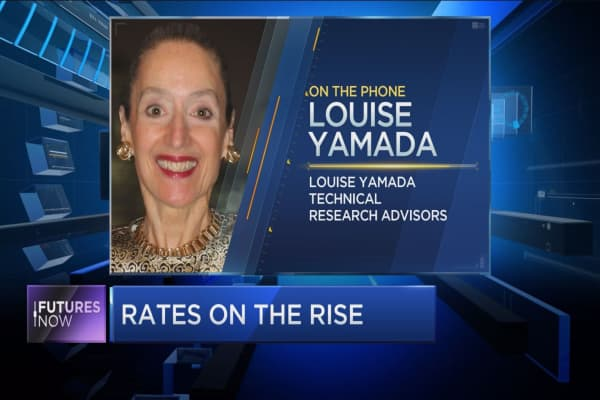 Louise Yamada breaks down 200 years of interest rates