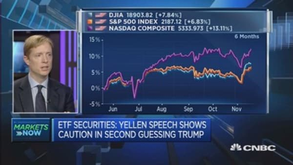 Yellen speech shows caution in second guessing Trump: ETF Securities