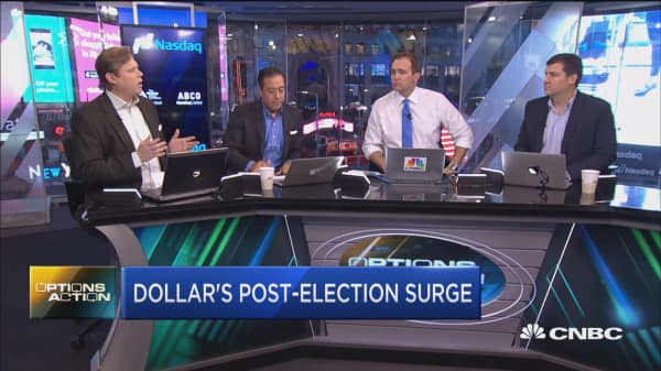 Why you should fade the dollar rally