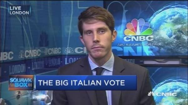 Analyst: Italy referendum 'make or break' for Renzi government