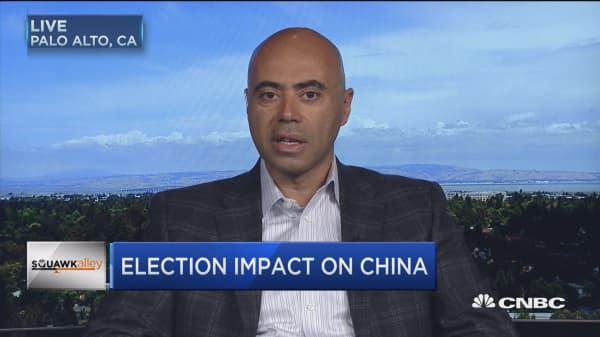 Election impact on China