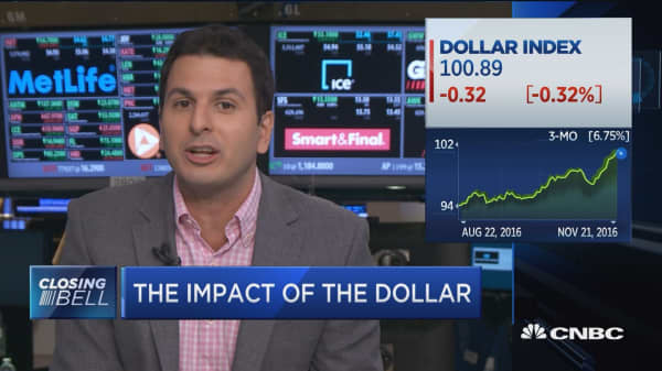 Strong dollar impacts earnings