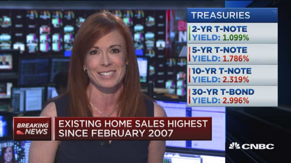 Existing home sales up 2.0% (October)