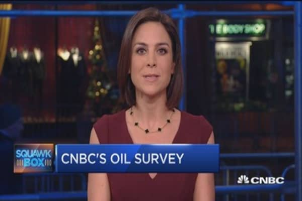 Oil survey says OPEC deal will get done