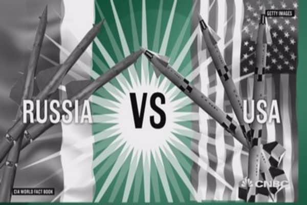 USA vs Russia: military strength