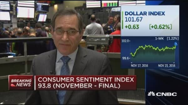 Consumer sentiment index at 93.8 in November
