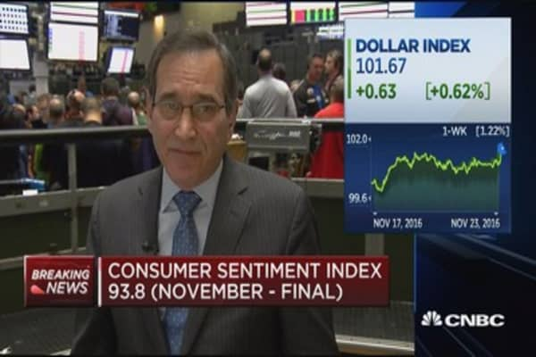 Consumer sentiment index at 93.8 in November