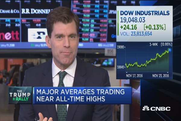 Dow, Russell 2000 hit new all-time highs