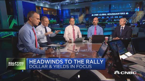 Will rising rates & the dollar kill the rally?