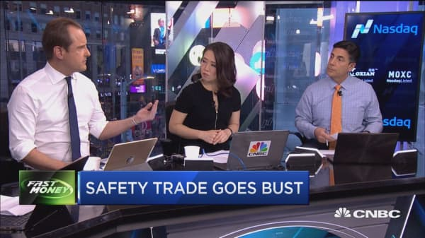 Safety trade goes bust