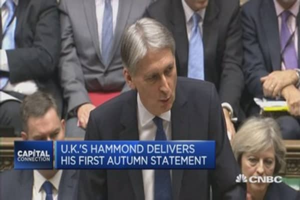 Philip Hammond between a rock and a hard place: Cicero Group