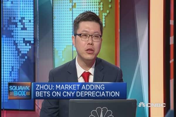 Depreciation Yuan