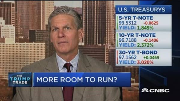 Stocks that have room to run
