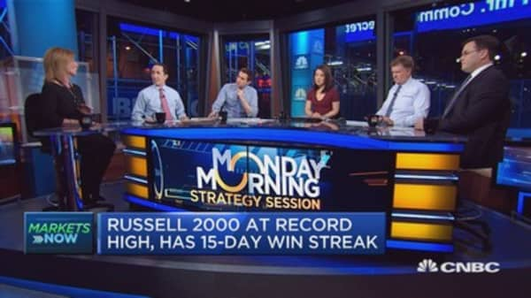 A correction would be welcomed in Russell 2000: Retzler