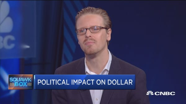 Trump is not a strong dollar guy: Nordvig