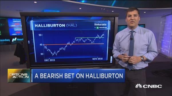 Options Action; A bearish bet on Halliburton