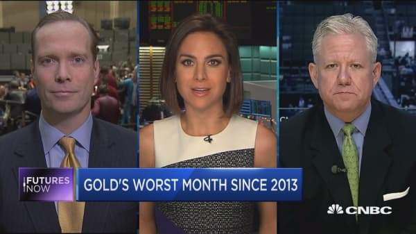 Futures Now: Gold's worst month since 2013