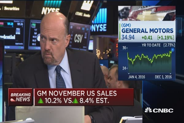 GM November US sales up 10.2% vs. up 8.4% est.