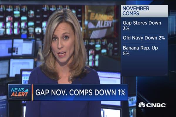 Ulta beats across the board, GAP Nov comps down 1%