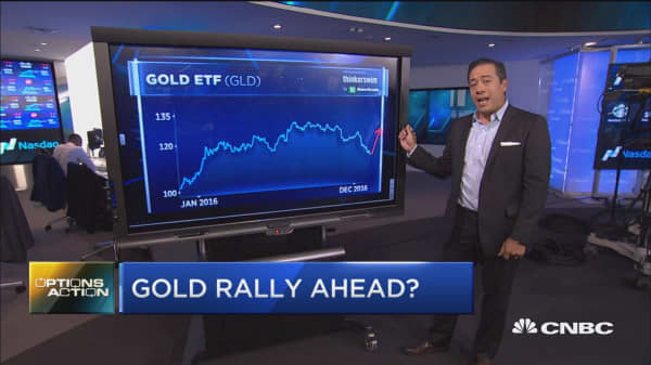 Options Action: Gold rally ahead?