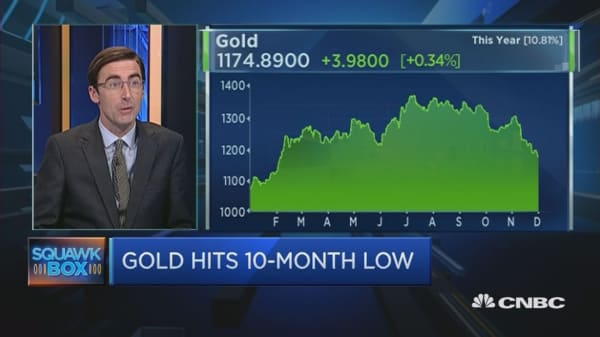 Gold isn't doing so bad in sterling: Expert