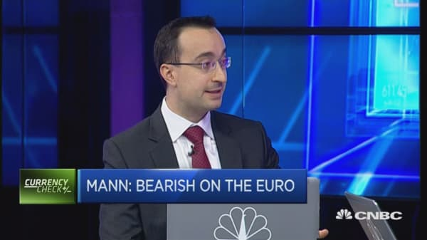 Should you be bearish on the euro?