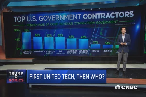 First United Technologies, then who?