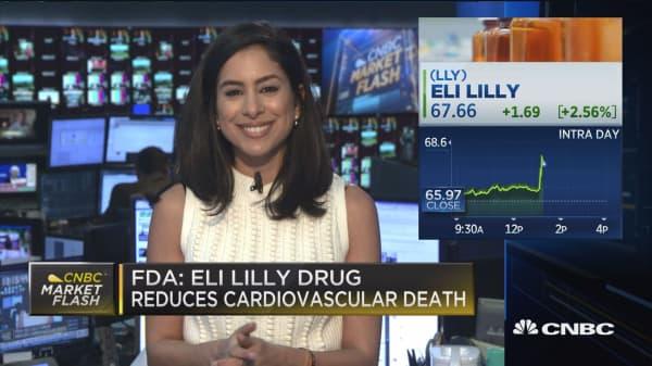 FDA: Eli Lilly drug reduces cardiovascular death
