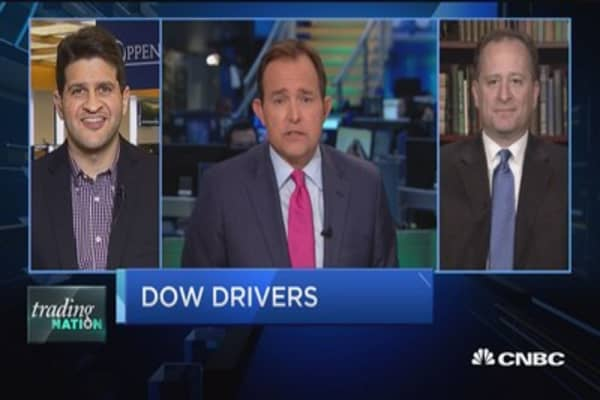 Can GS, UNH & CAT continue to drive Dow?
