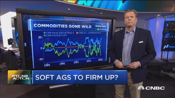 Chart points to rally in these commodities