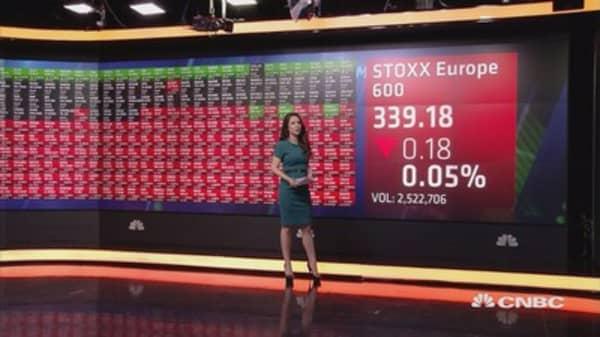European markets lower after Renzi resignation; Italian MIB falls