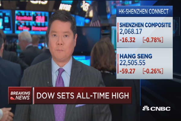 Dow sets all-time high