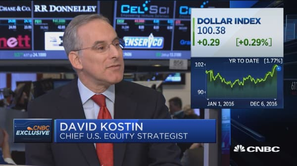 Kostin: Investors focused more on hope than fear