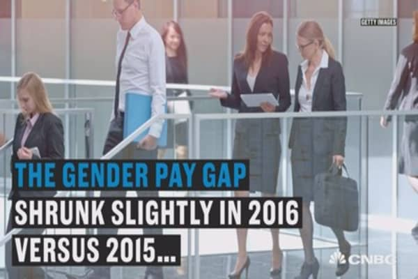 Men still get paid more than women: Study