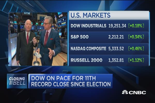 Pisani: Analysts debating over upping 2017 earnings estimates