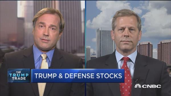 Trump takes on Boeing: Impact on defense stocks