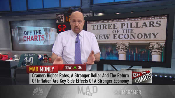 Cramer's charts predict inflation will once again rear its ugly head in a Trump economy