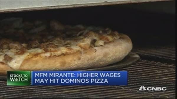Trade short on US pizza companies: Pro