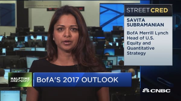 BofA: Risk/reward more important than absolute targets