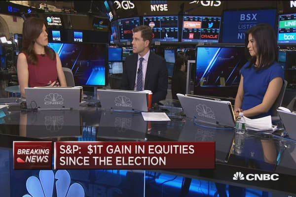 S&P: $1T gain in equities since the election