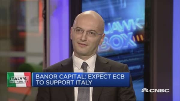 Expect ECB to support Italy: Banor Capital