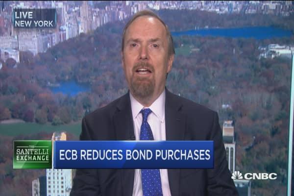 Santelli Exchange- ECB: Less for longer