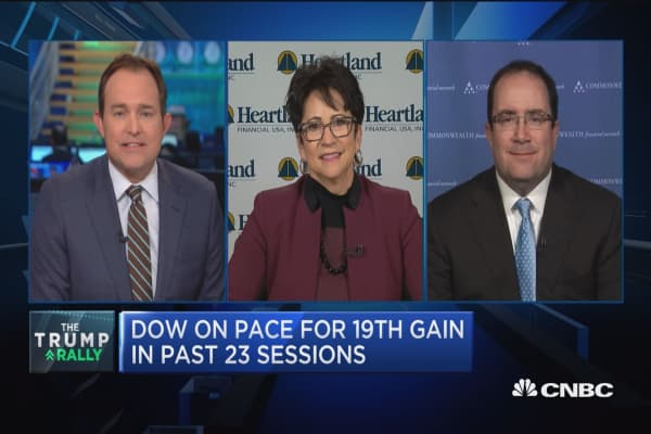 McMillian: Not concerned about any short-term possible pullbacks
