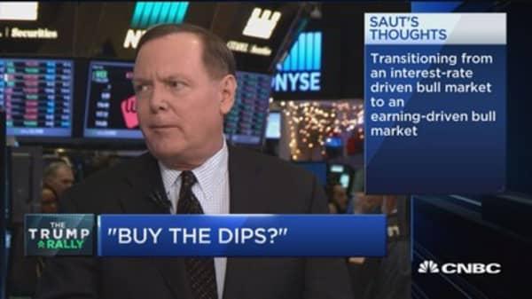 Saut: Market grinds higher into end of Jan, beginning of Feb