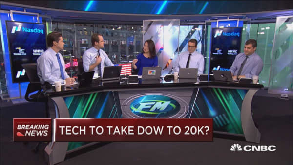 Will tech propel the market to Dow 20K?