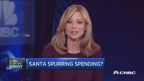 All-America Survey: Consumers plan to spend 4.4% more this holiday