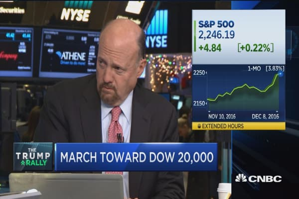 Cramer: This is a pivotal day in the rally