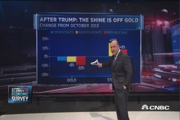 All-America Survey: Mom & pop bullish on stocks