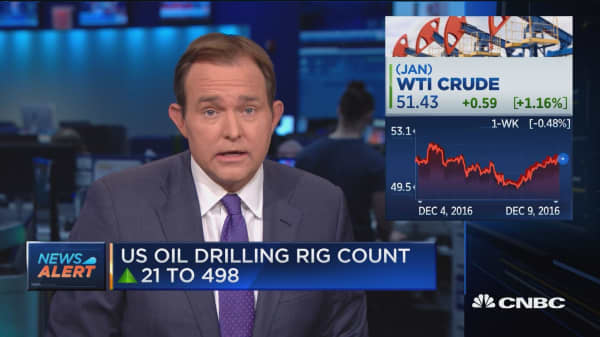 US oil drillers adds rigs for sixth straight week