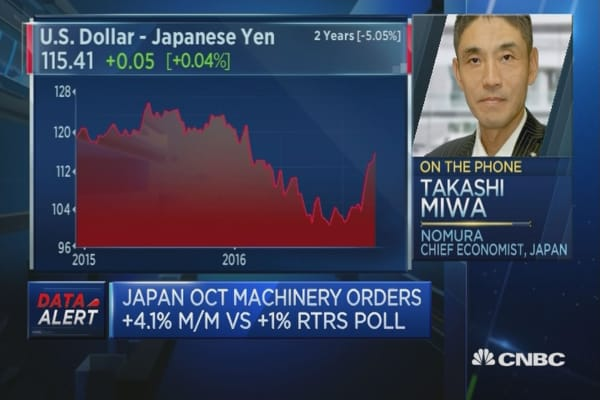Yen depreciation favorable for corporate profits: Economist